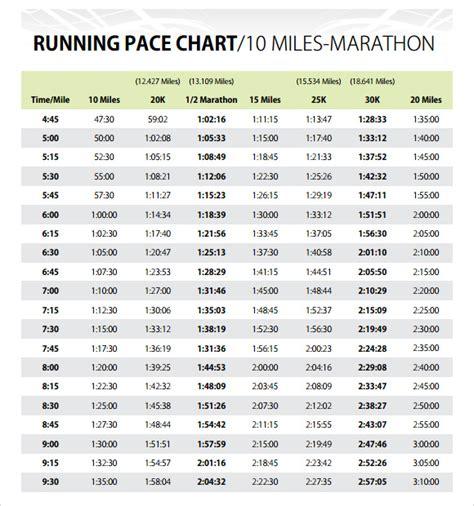 marathon pace chart sle marathon pace chart 5 free documents in pdf