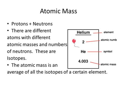 Masses Of Protons Neutrons And Electrons by Atoms Smallest Building Block Of Matter Ppt