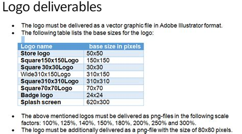 logo layout size adobe illustrator how to re size different pixel sizes