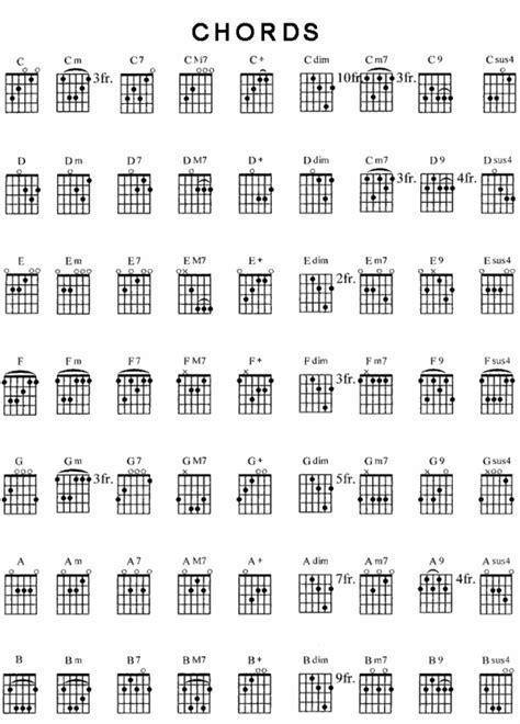 printable guitar lyrics and chords printable guitar chords chart 2015confession