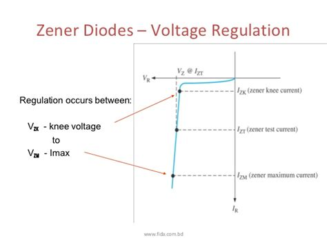 avalanche diode curve eee201 lecture 6 www fida bd