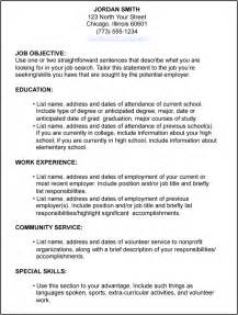 how to make a resume with no job history