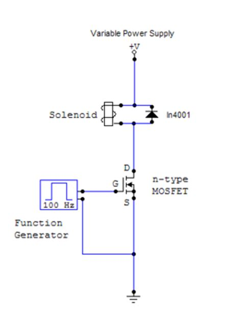 transistor solenoid driver characterizing the response of a solenoid northwestern mechatronics wiki