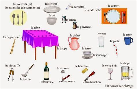 vocabulaire ustensiles de cuisine le de fran 231 ais de montse vocabulaire de la cuisine
