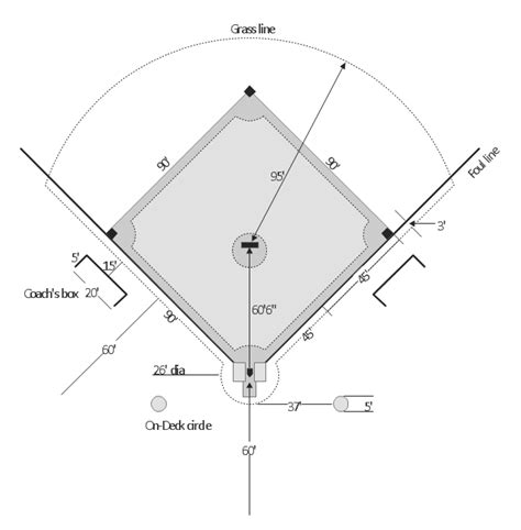 diagram of a baseball field baseball solution conceptdraw colored baseball