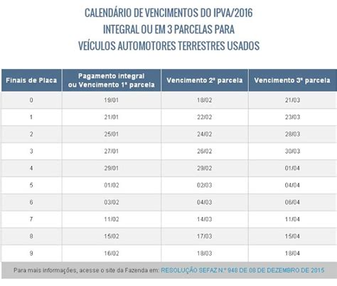 calendario aposentados banco do bradesco 2016 calendario de pagamento do banco bradesco para aposentados