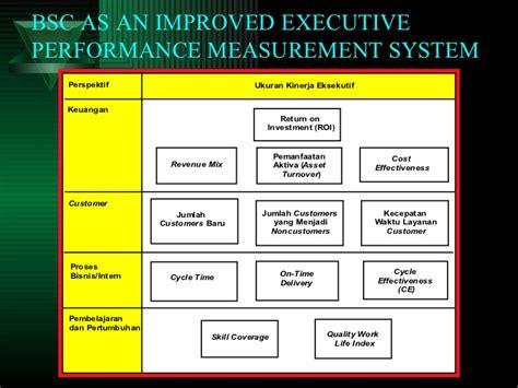 Performance Measurement Ukuran Kinerja 14 manajemen strategis konsep bsc