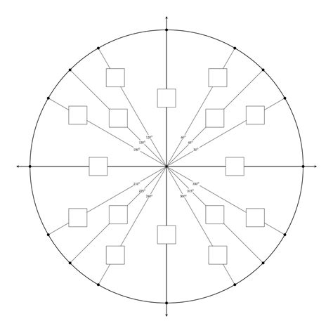 blank unit circle as pdf