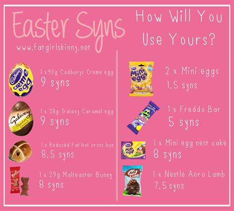printable vouchers slimming world easter treats for under 10 syns slimming world