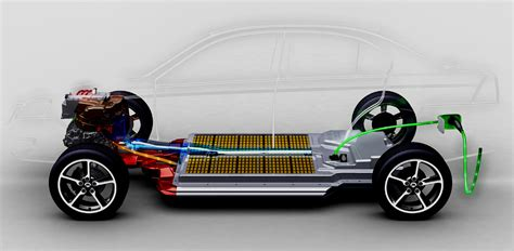battery car electric car batteries push evs