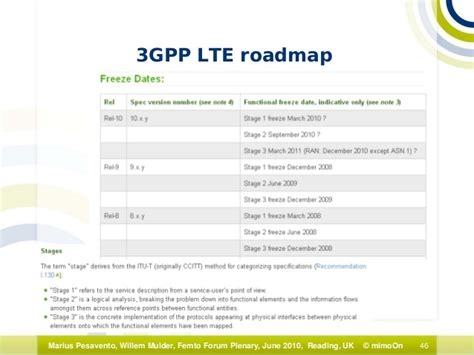lte tutorial powerpoint lte basics