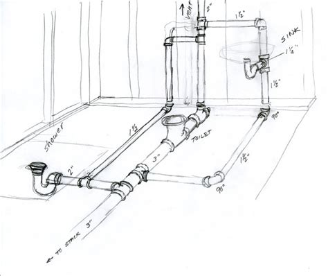diagram of bathtub drain system garage floor drain diagram garage free engine image for user manual download