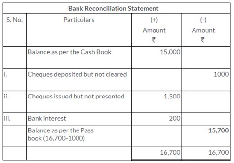 cash flow statement format ts grewal ts grewal solutions for class 11 accountancy chapter 11