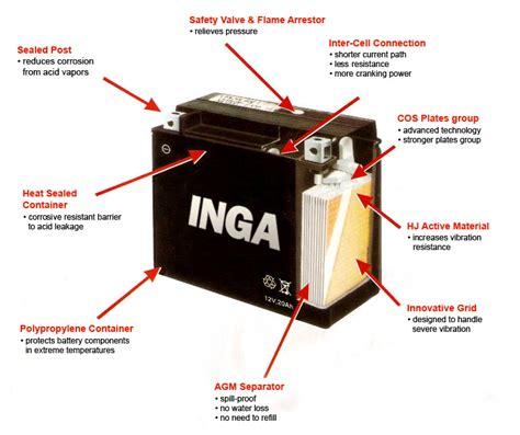 Car Battery Diagram