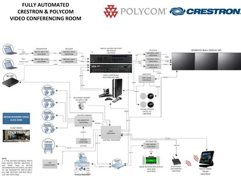 crestron room booking system crestron polycom conferencing room system diagram