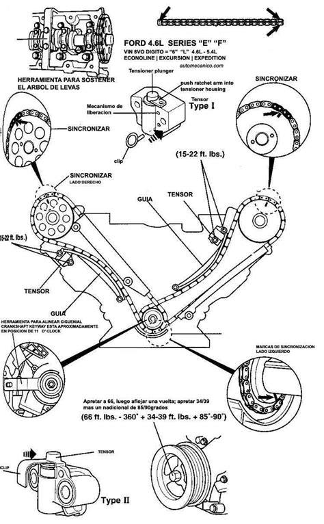 bandas y cadenas de tiempo automecanico alguien con experiencia en motor ford 4 6l foromecanicos