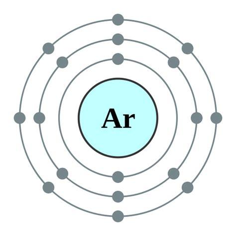 orbital diagram for argon scientific explorer atoms part 4a atoms and chemistry