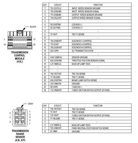 Jeep Xj Codes 705 Codes Jeep Forum