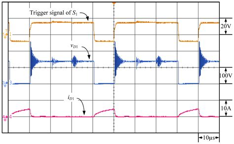 coupled inductor characterization for a high performance interleaved boost converter coupled inductor characterization for a high performance interleaved boost converter 28 images