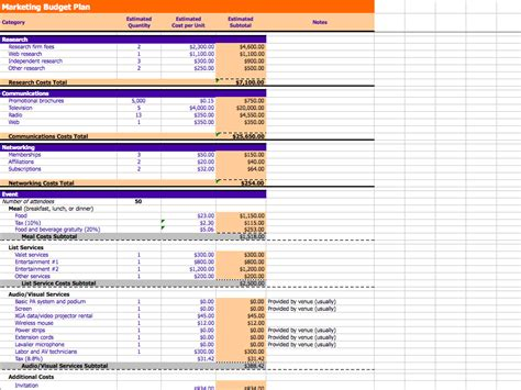 budget template sample budget spreadshee budget template