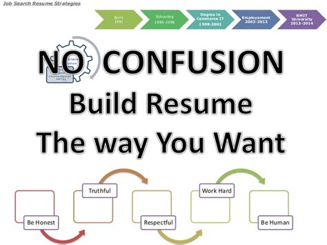 Honest Company Mba Recruiter by Search Resume Strategies For Recruitment