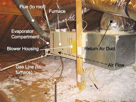 attic mounted air conditioning units central air conditioner evaporator coil cleaning