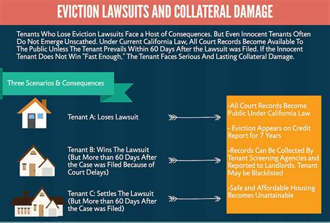 Eviction Records Protect Tenant Privacy Fight Unfair Blacklisting Support Ab 2819 Eviction Safe