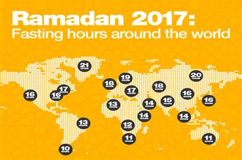 ramadan fasting hours 2018 this and shortest fasting times at ramadan