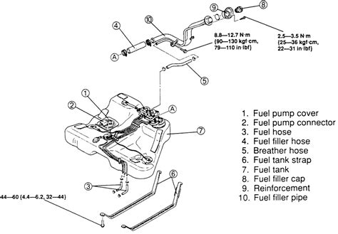 security system 1990 ford probe seat position control repair guides fuel tank tank autozone com