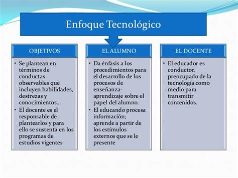 Modelo Curricular Tecnologico Enfoques Curriculares