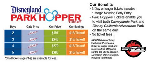 Use Disney Gift Card To Buy Tickets - disneyland coupon codes coupon valid