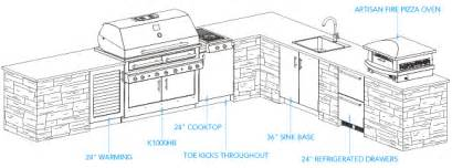 Outdoor Kitchen Floor Plans by 301 Moved Permanently