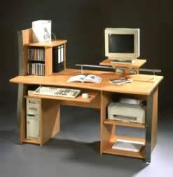 Different Types Of Desks Types Of Home Computer Desks Webnuggetz Com