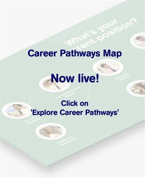 Pharmacy Careers by Pharmacy Boots Career Opportunities With Boots