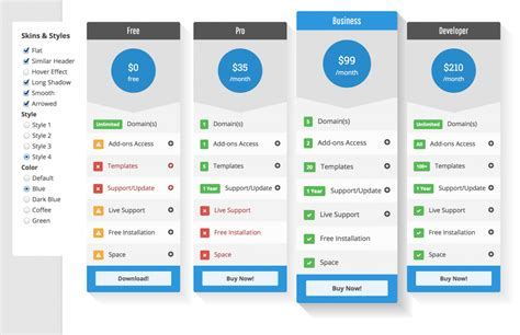 Wordpress Pricing Table Plugin Pro Pricing Options Template