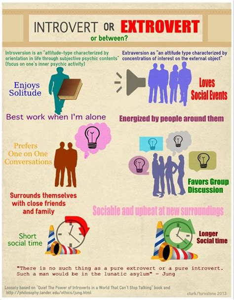 are you an introvert or extrovert does it matter the two carl jung quotes and amazing husband