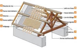 r 233 novation construction de charpente dans le tarn batimaz