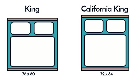 cal king vs king bed california king vs king size mattress what are main the differences