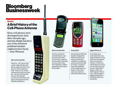 mobile phone handsets the history of mobile phones from 1973 to 2008 the