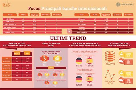 banche cinesi in italia banche gli usa battono l europa una cinese la pi 249 grande