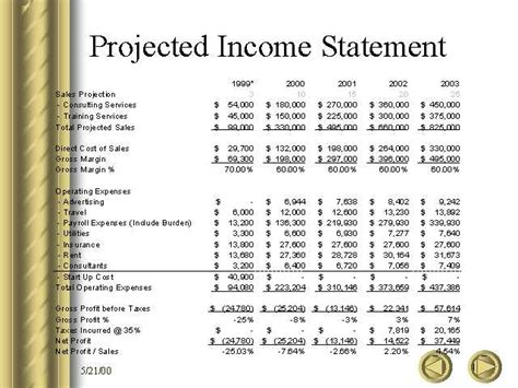projected income statement template projected income statement