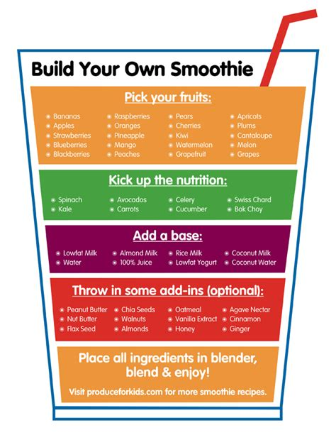 Marvelous Design My Own House Game #5: Build-Your-Own-Smoothie-Infographic.png