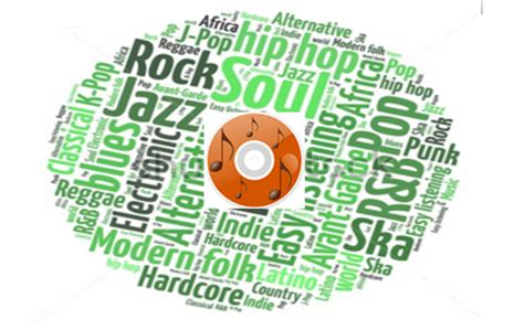 genre music so which are the most popular genres of music keytarhq