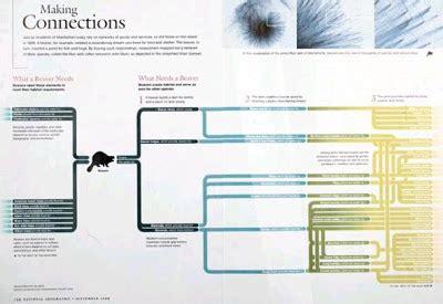 section 2ec infografistas premios malofiej de infograf 237 a 2010