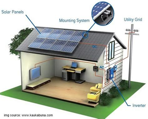 Solar Panel Panel Surya Cell Sseries 10wp 10 Wp 12volt Dc Poly paket panel surya on grid on grid solar system panel surya jakarta panel surya murah panel