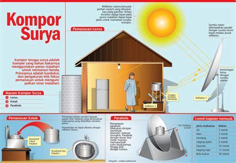 membuat artikel pemanfaatan energi alternatif aku dan kimia membuat kompor surya