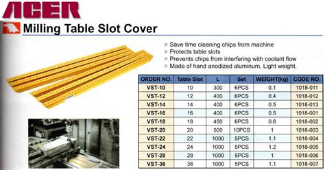T Covers t slot covers 28mm vst 28