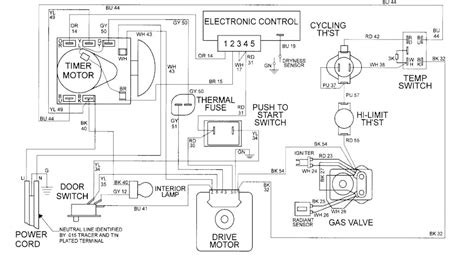 cissell dryer wiring diagram inglis dryer wiring diagram