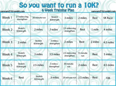 couch to 10k pdf so you want to run a 10k a 6 week 10k plan blog