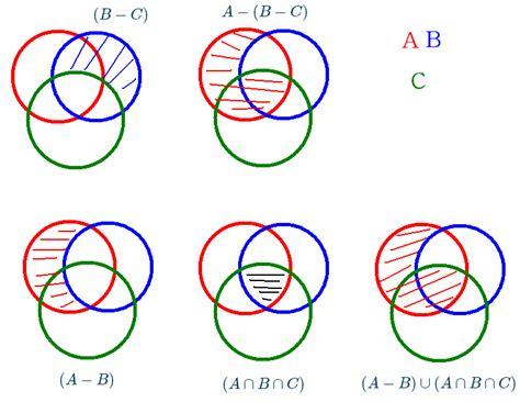 a b c venn diagram elementary set theory a b c a b cup a cap b cap c mathematics stack exchange